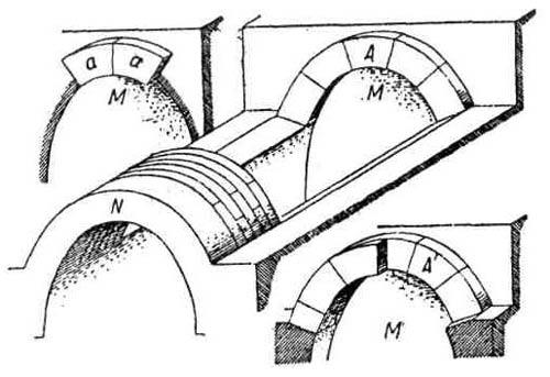 Конструкции из глинянных материалов в архитектуре Древнего Египта