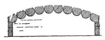 Деревянные конструкции в архитектуре Древнего Египта