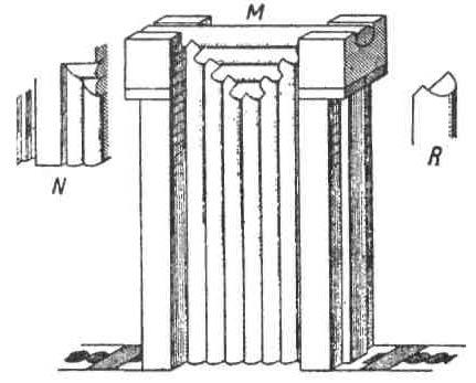 Архитектурные формы Древнего Египта. НАСТЕННЫЕ ДЕКОРАЦИИ