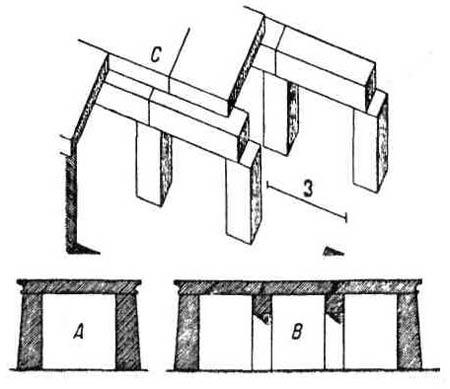 Приёмы каменной конструкции в архитектуре Древнего Египта.Храм Сфинкса