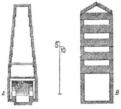 Приёмы каменной конструкции в архитектуре Древнего Египта.главный коридор в пирамиде Хеопса