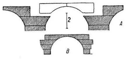 Приёмы каменной конструкции в архитектуре Древнего Египта. каменные коробовые своды: А — Абидос; В — Дейр-эль-Бахри