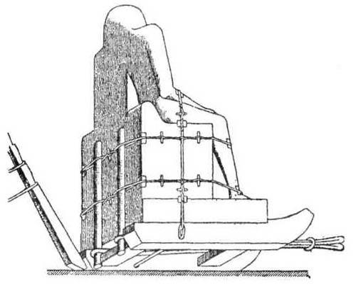 Приёмы каменной конструкции в архитектуре Древнего Египта. Передвижение и подъем камней