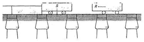 Приёмы каменной конструкции в архитектуре Древнего Египта. Подъем камней и укладка их на место