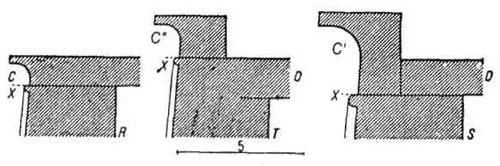 Архитектурные формы Древнего Египта. Лотосообразные гаторические колонны. Антаблемент