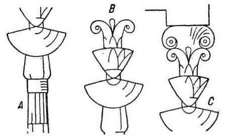Архитектурные формы Древнего Египта. Металлические украшения. Образец орнаментированной колонки