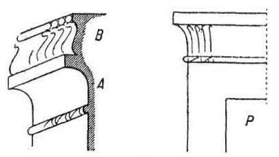 Архитектурные формы Древнего Египта. Разработка профиля карнизов