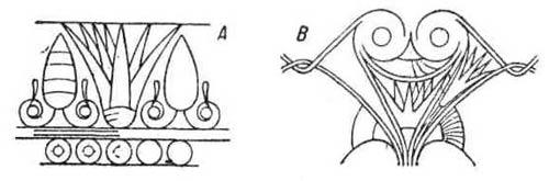 Архитектурные формы Древнего Египта. Орнамент