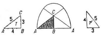 Законы пропорций и оптических иллюзий в архитектуре Египта. Геометрические отношения