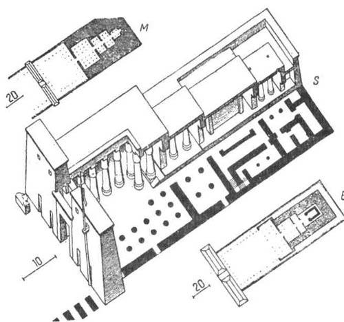 Храмы Древнего Египта. S - первоначальный план южного храма в Фивах; М (Мединет-Абу) три гипостильных зала следуют один за другим; Е (Эдфу) - двойной гипостилыный зал