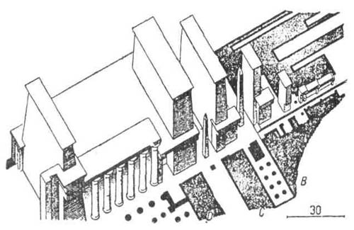 Храмы Древнего Египта. Перспективный план Карнака
