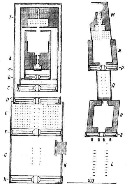 Храмы Древнего Египта. Луксорский храм с пристройками. Карнакский храм