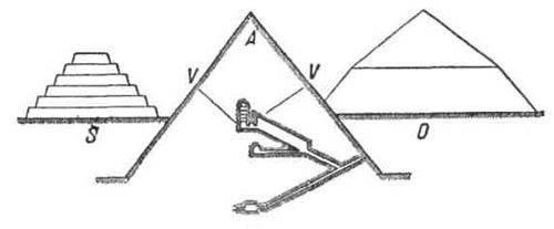 Пирамиды и гробницы Древнего Египта. Пирамиды, окруженные мастабами