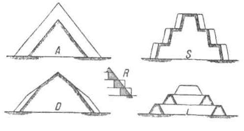 Пирамиды и гробницы Древнего Египта. Методы стройки. Последовательная кладка