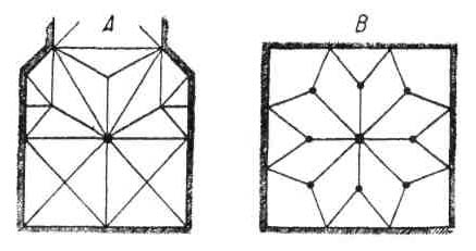 Применение нервюрного свода в готической архитектуре