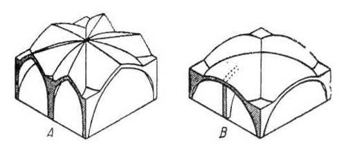 Применение нервюрного свода в готической архитектуре. Свод с  квадратным планом, разделенный на шесть распалубок
