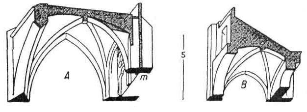 Применение нервюрного свода в готической архитектуре. Своды  боковых нефов. Сент-Юрбен в Труа