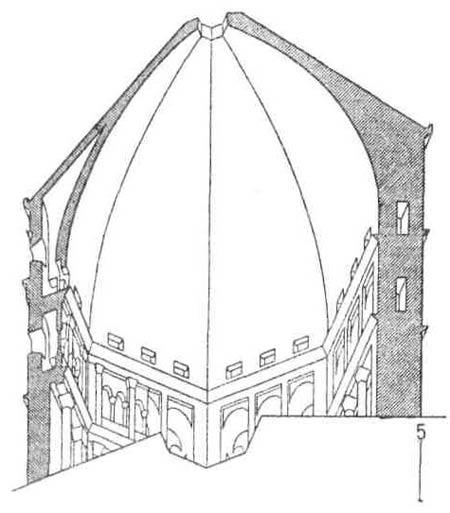 Итальянский ренессанс баптистерий во