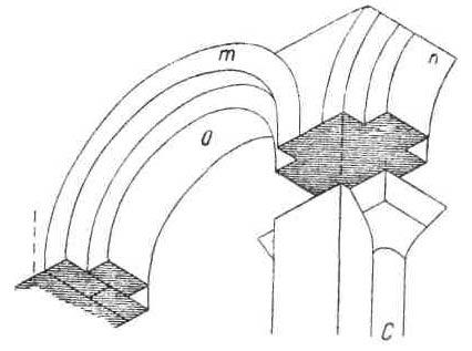 Романская архитектура: аркада. Арка с нервюрой на устое с приставными колонками