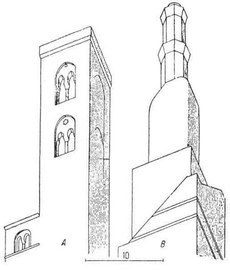 Архитектурные памятники мусульманской архитектуры. Главные типы минаретов