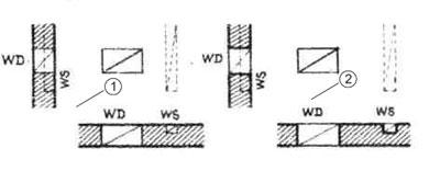 Сокращения и обозначения на строительных чертежах. Строительное проектирование. Эрнст Нойферт, Bauentwurfslehre. Ernst Neufert