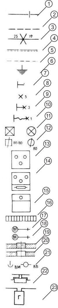 Условные обозначения газового