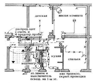 Условные обозначения электросетей на строительных чертежах.  Строительное проектирование.