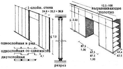 Размеры железобетонных перегородок куплю жби