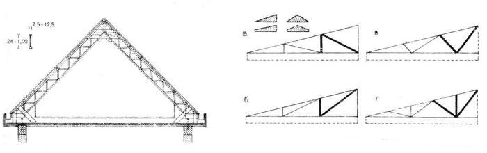 Схемы деревянных ферм и