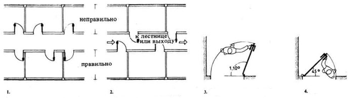 Двери строительное проектирование