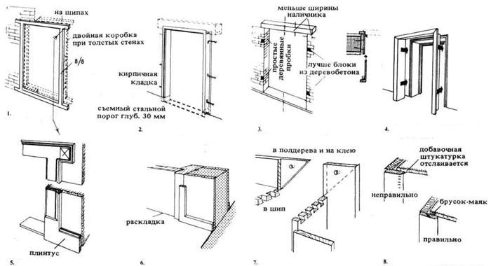 ГОСТ 237472015 Блоки дверные из алюминиевых сплавов