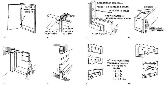 Размеры дверных проемов и