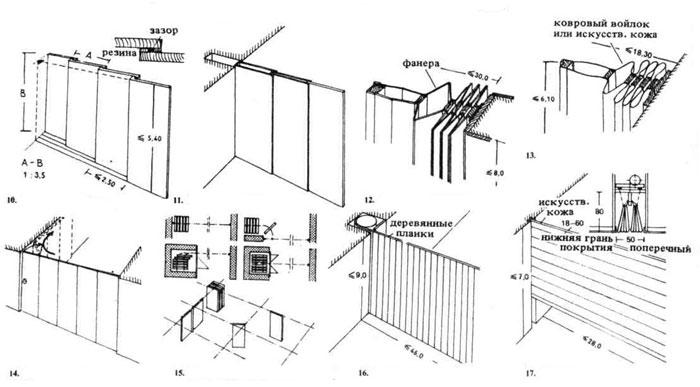 инструкция по установке дверей