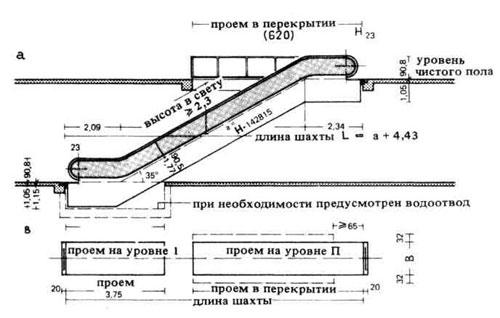 Инструкция По Эксплуатации Эскалаторов - фото 5