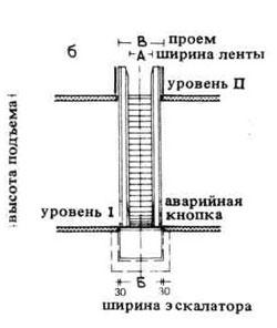 Инструкция По Эксплуатации Эскалаторов - фото 6