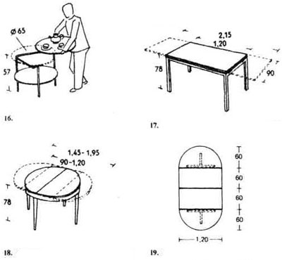 9. Кофейник и чайник.  19. Большой раздвижной стол (Тонет).  18. Обычный круглый обеденный раздвижной стол.