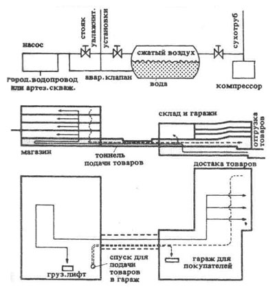 Дизайн кондитерских витрин