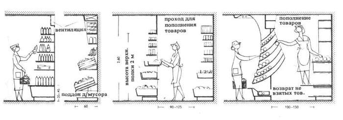 Магазин Максимальных Размеров