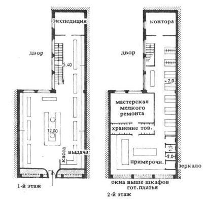 планировка торгового зала.