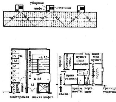 Справочник Промышленные Здания