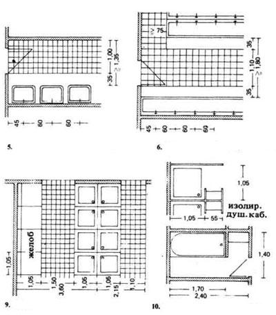Дизайн интерьера для кафе, баров, ресторанов - проект на заказ