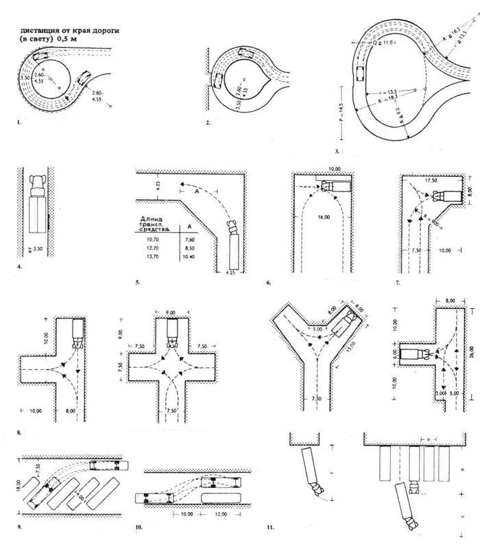 Строительное проектирование нойферт