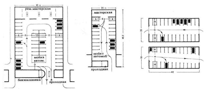 СП 154.13130.2013 Встроенные подземные автостоянки ...