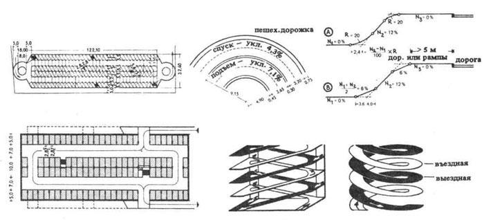 Проектирование гаражей и