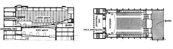 Архитектура зрительных залов.