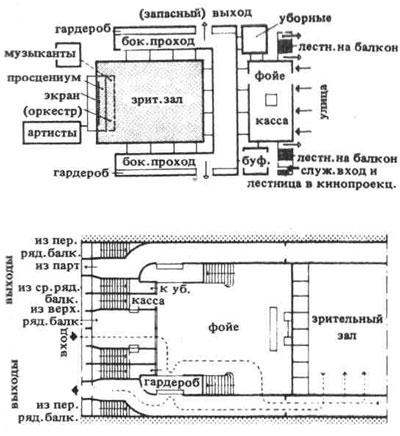 Схема планировки кинотеатра.