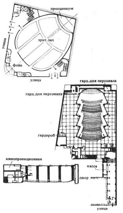 Ernst Neufert, Архитектура