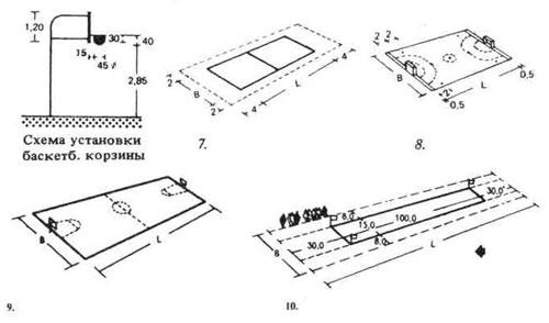 Игровые площадки.  Размеры игровых площадок.  Строительное проектирование.  Нойферт.