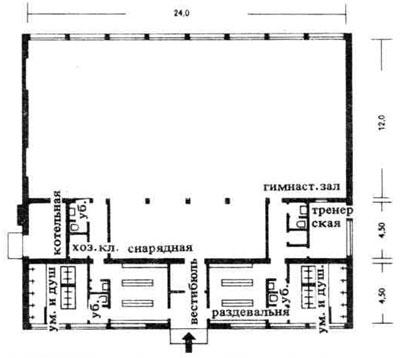 Гимнастический зал с размерами