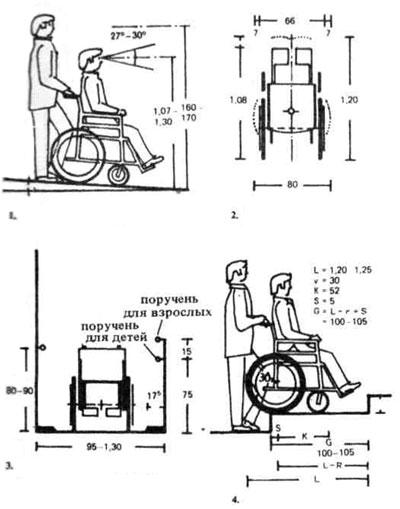 Дома для инвалидов.